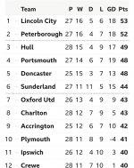 Screenshot_20210217-172547_BBC Sport.jpg